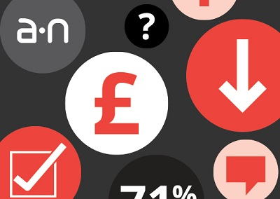 a-n Exhibition Payment Survey 2018: help shape fair payment for artists